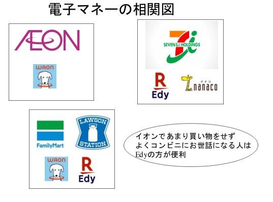 電子マネー相関図.jpg