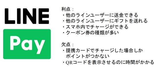 linepay1.jpg